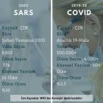 covidvssars
